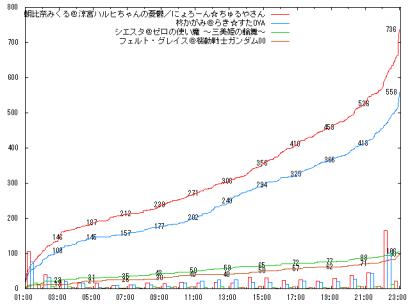0823_F04_graph