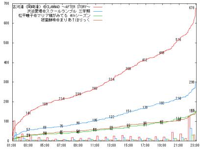 0823_F10_graph