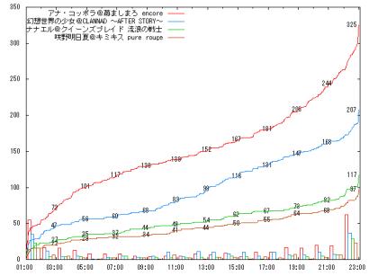 0824_F02_graph