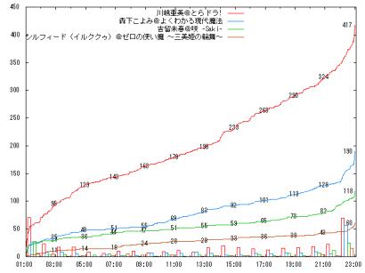 0824_F05_graph