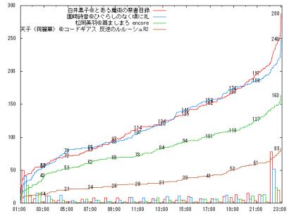 0824_F08_graph