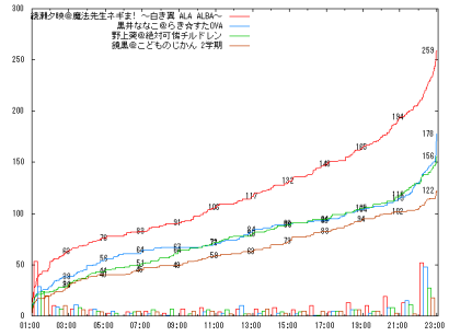 0824_F11_graph