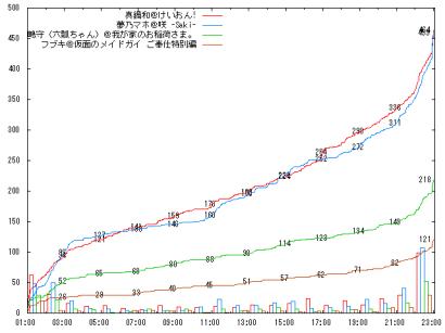 0825_F03_graph