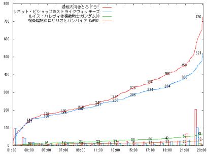0825_F06_graph