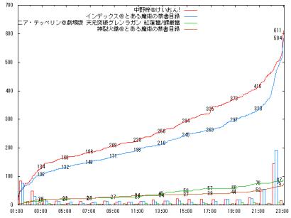 0825_F09_graph