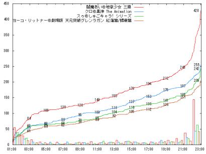 0825_F12_graph