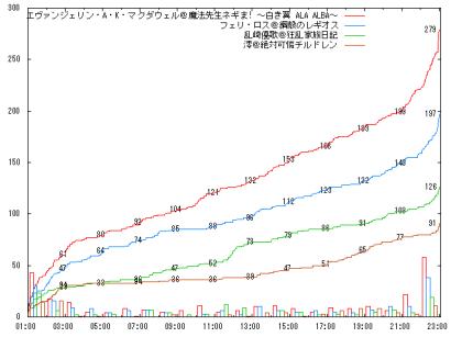 0827_G01_graph