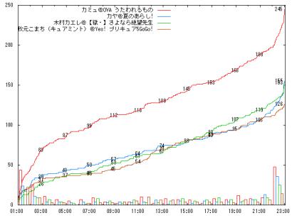 0827_G04_graph