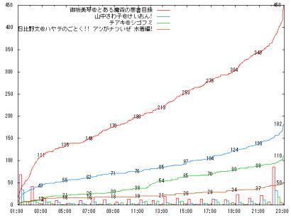0827_G07_graph