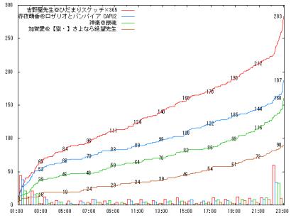 0827_G10_graph
