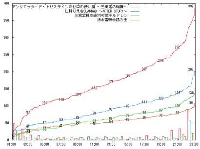 0828_G02_graph