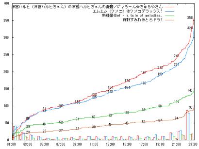 0828_G05_graph