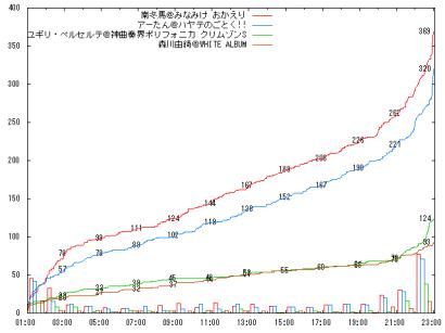 0828_G08_graph