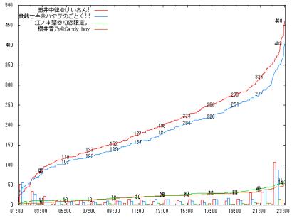 0828_G11_graph