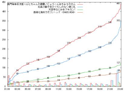 0829_G03_graph