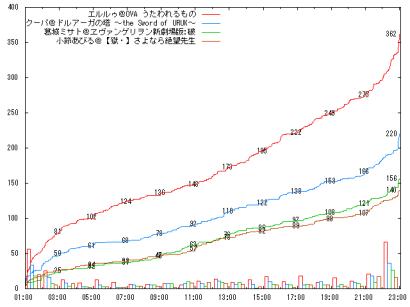 0829_G06_graph