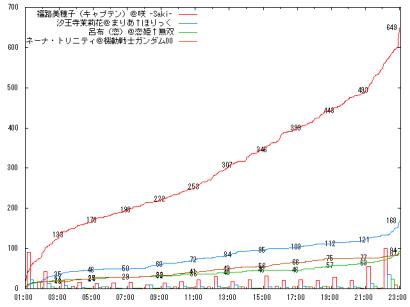 0829_G09_graph