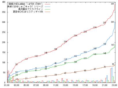 0829_G12_graph