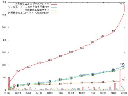 0830_H04_graph