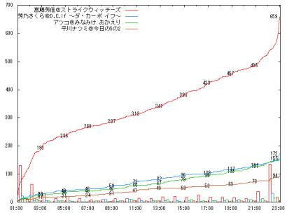 0830_H07_graph
