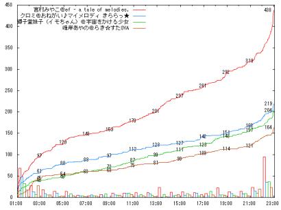 0830_H10_graph