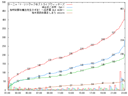 0831_H02_graph