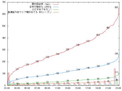 0831_H08_graph