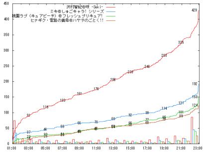 0831_H11_graph