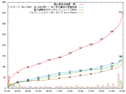 0901_H03_graph
