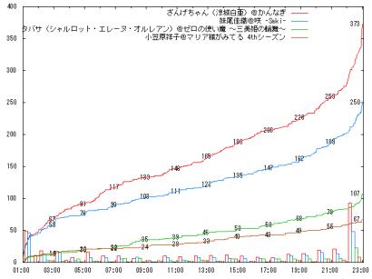 0901_H09_graph