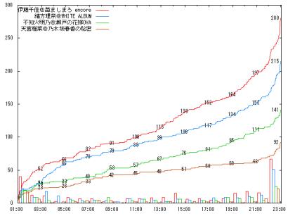 0901_H12_graph