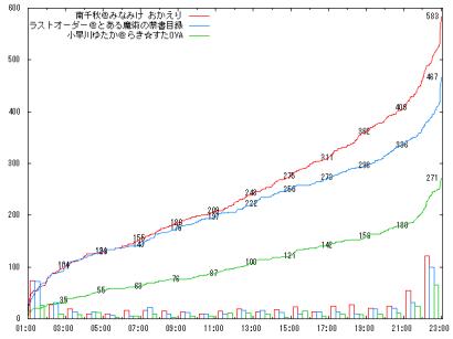 0903_A2-1_graph