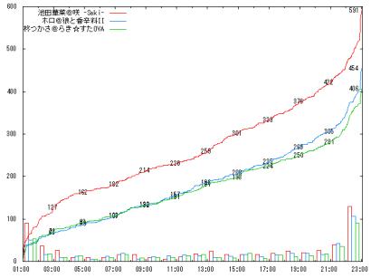 0903_B2-1_graph