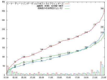 0904_A2-2_graph