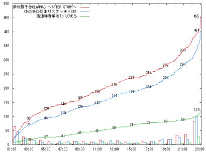 0904_B2-2_graph