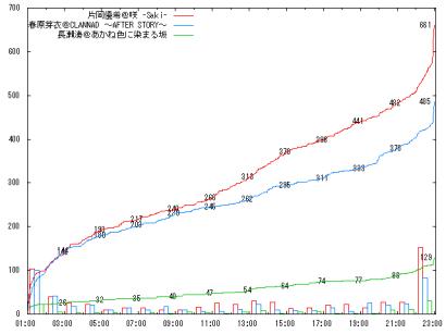 0905_A2-3_graph