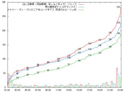 0906_A2-4_graph