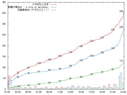0906_B2-4_graph