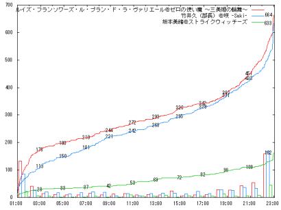 0907_C2-1_graph