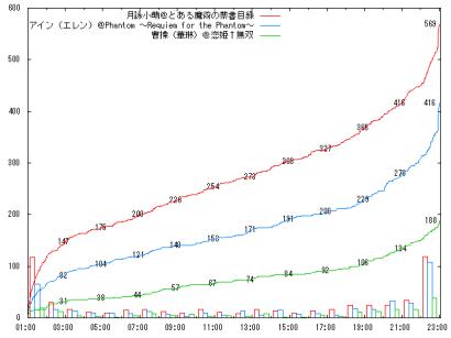0907_D2-1_graph