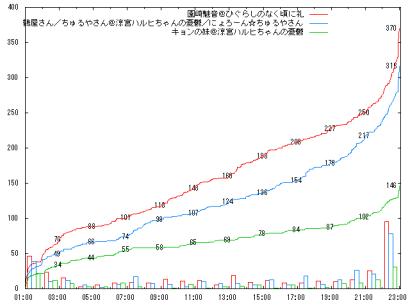 0908_C2-2_graph