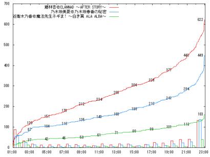 0909_C2-3_graph
