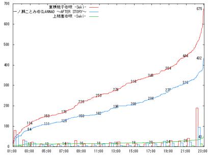 0910_C2-4_graph