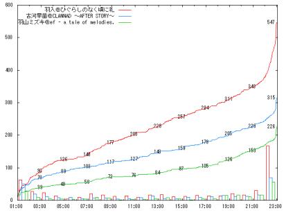 0910_D2-4_graph
