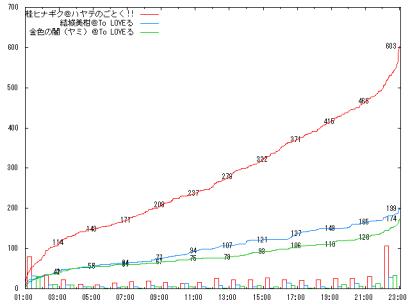 0912_E2-1_graph