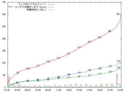 0912_F2-1_graph