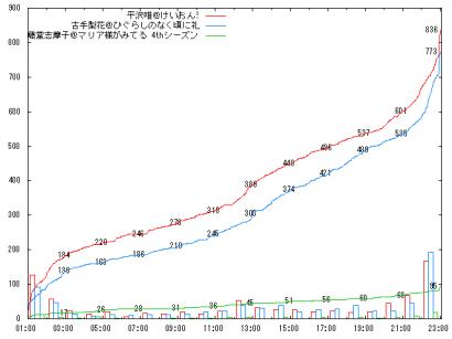 0913_E2-2_graph