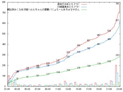 0913_F2-2_graph