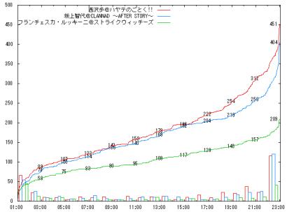 0914_E2-3_graph