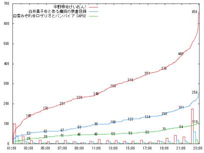0914_F2-3_graph